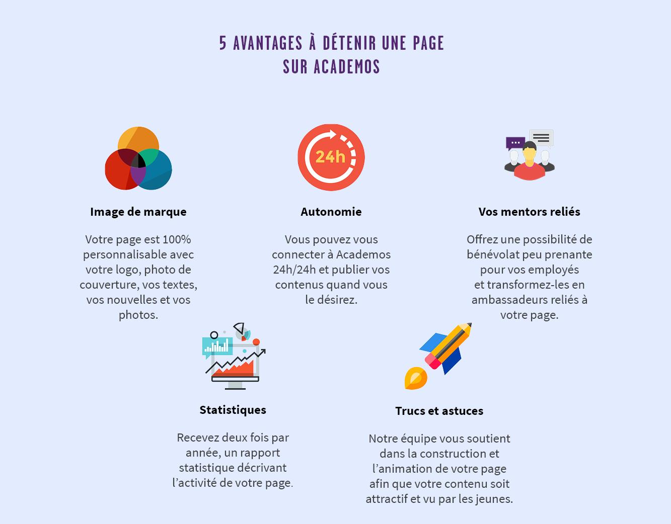 5_avantages_page