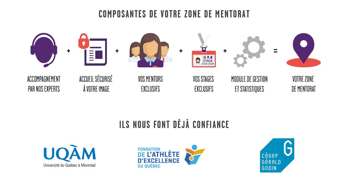 Partenaire_Zone_mentorat_Academos